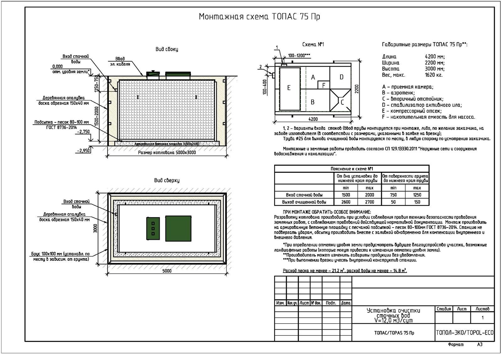 Монтажная схема септика Топас 75 ПР