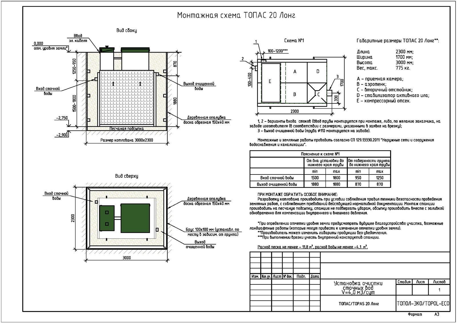 Монтажная схема септика Топас 20 Лонг