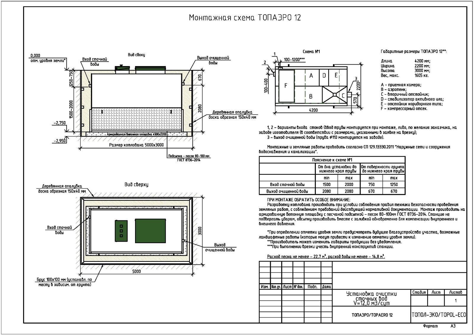 Монтажная схема септика Топаэро 12