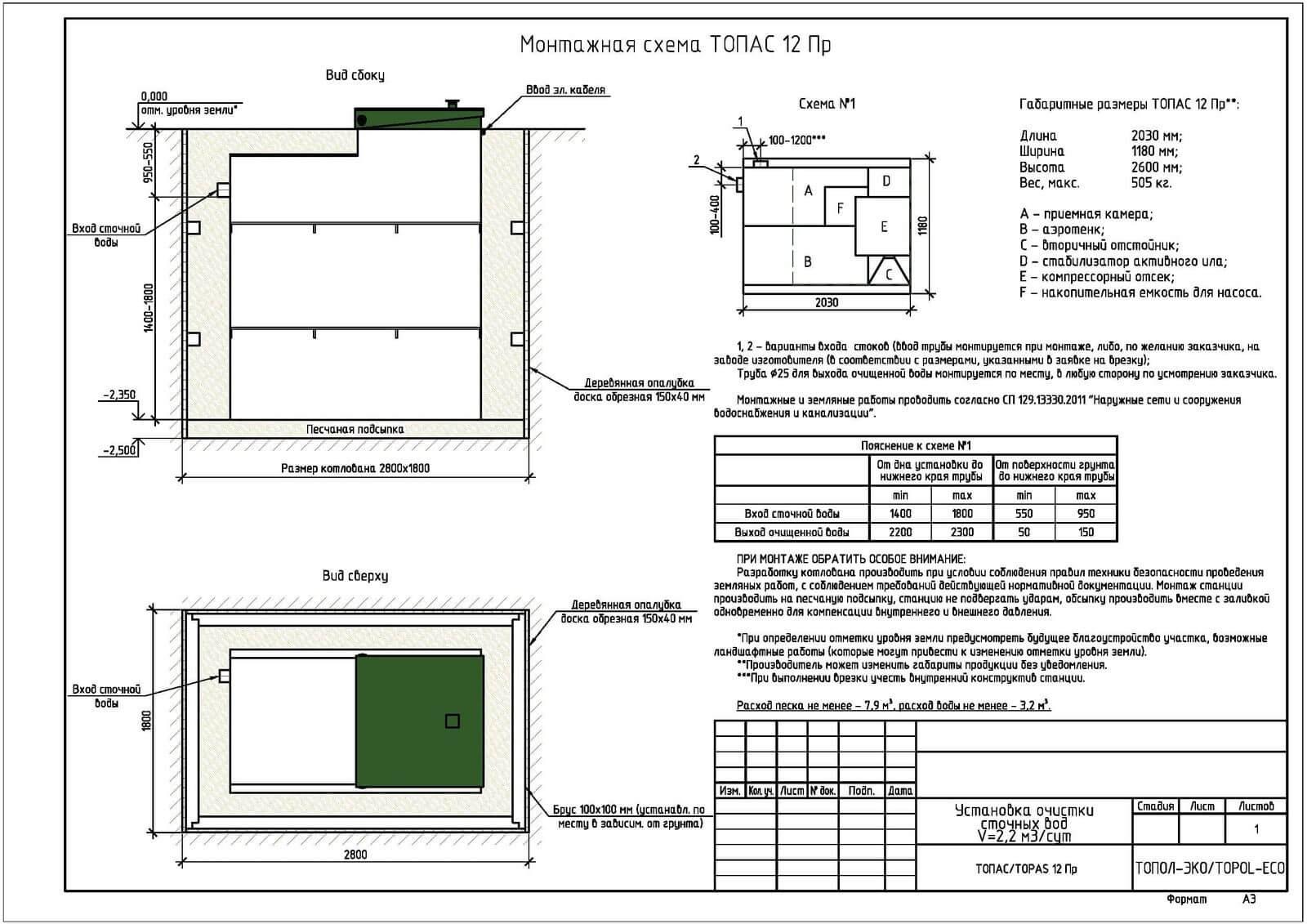 Монтажная схема септика Топас 12 ПР