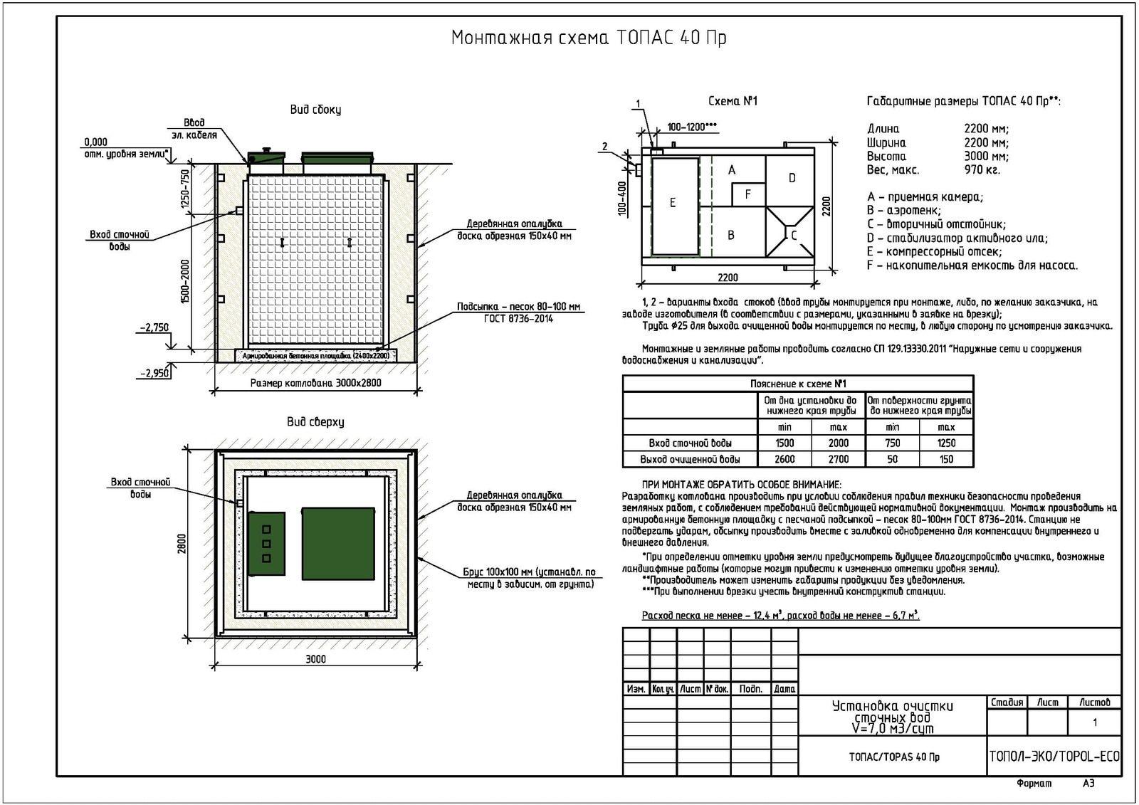 Монтажная схема септика Топас 40 ПР