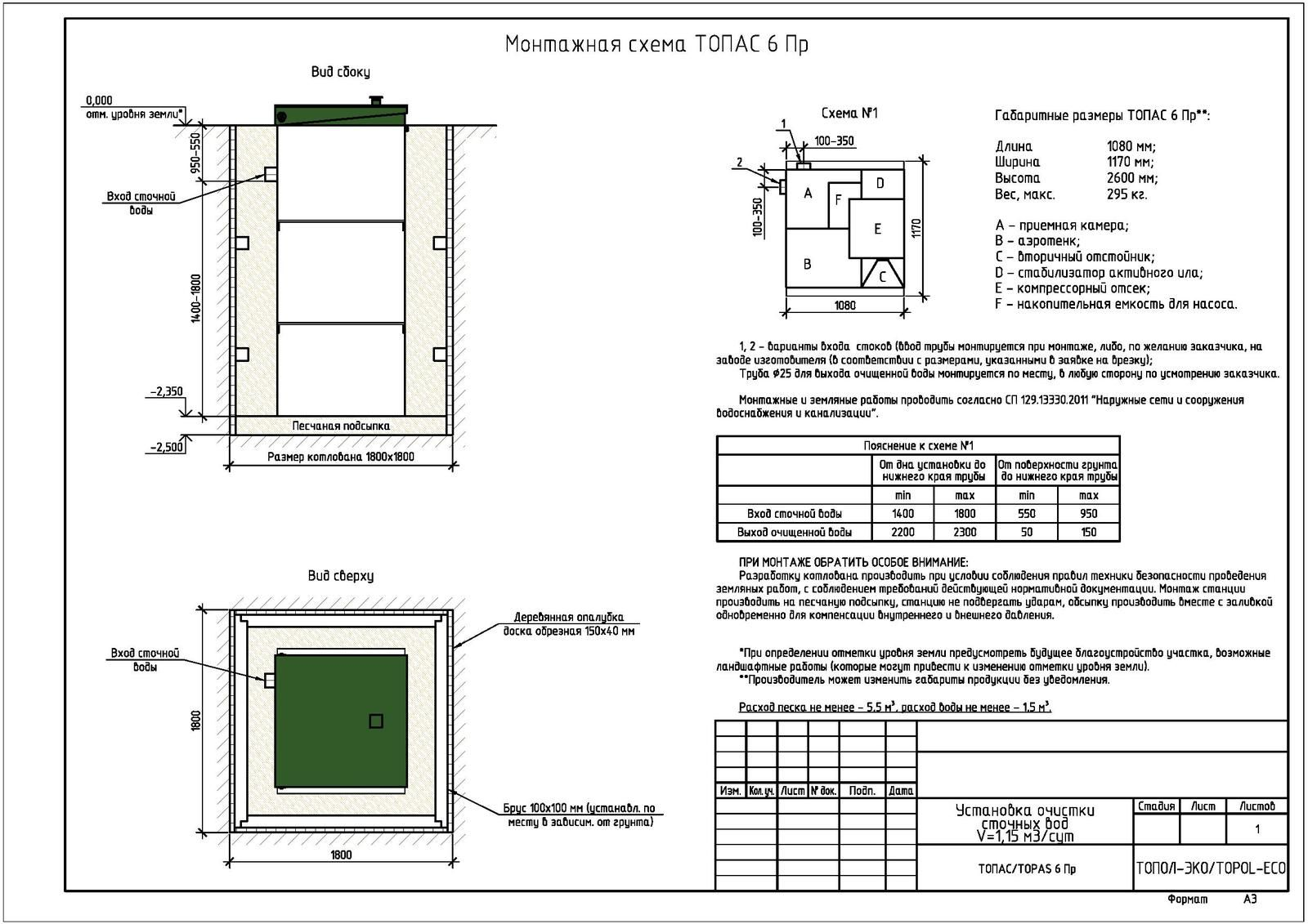 Монтажная схема септика Топас 6 ПР