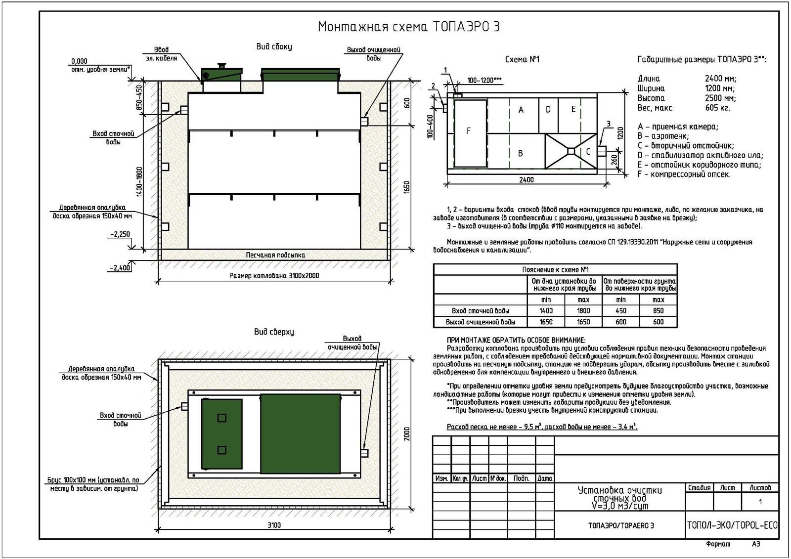 Монтажная схема септика Топаэро 3