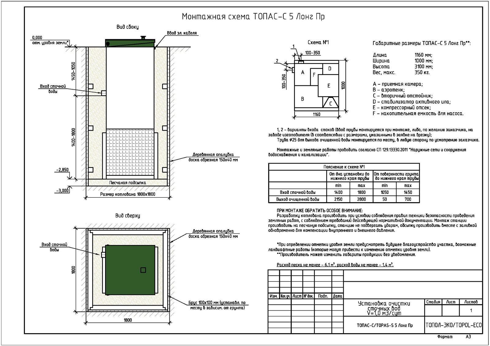 Монтажная схема септика Топас-С 5 Лонг ПР