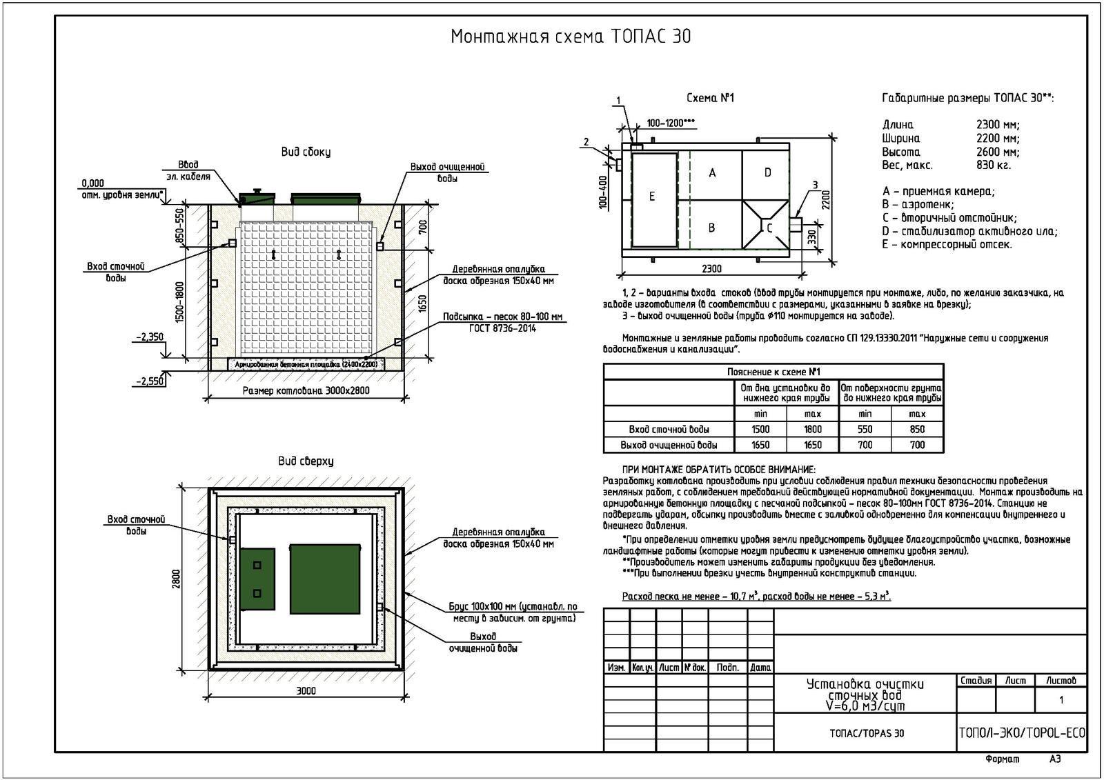Монтажная схема септика Топас 30