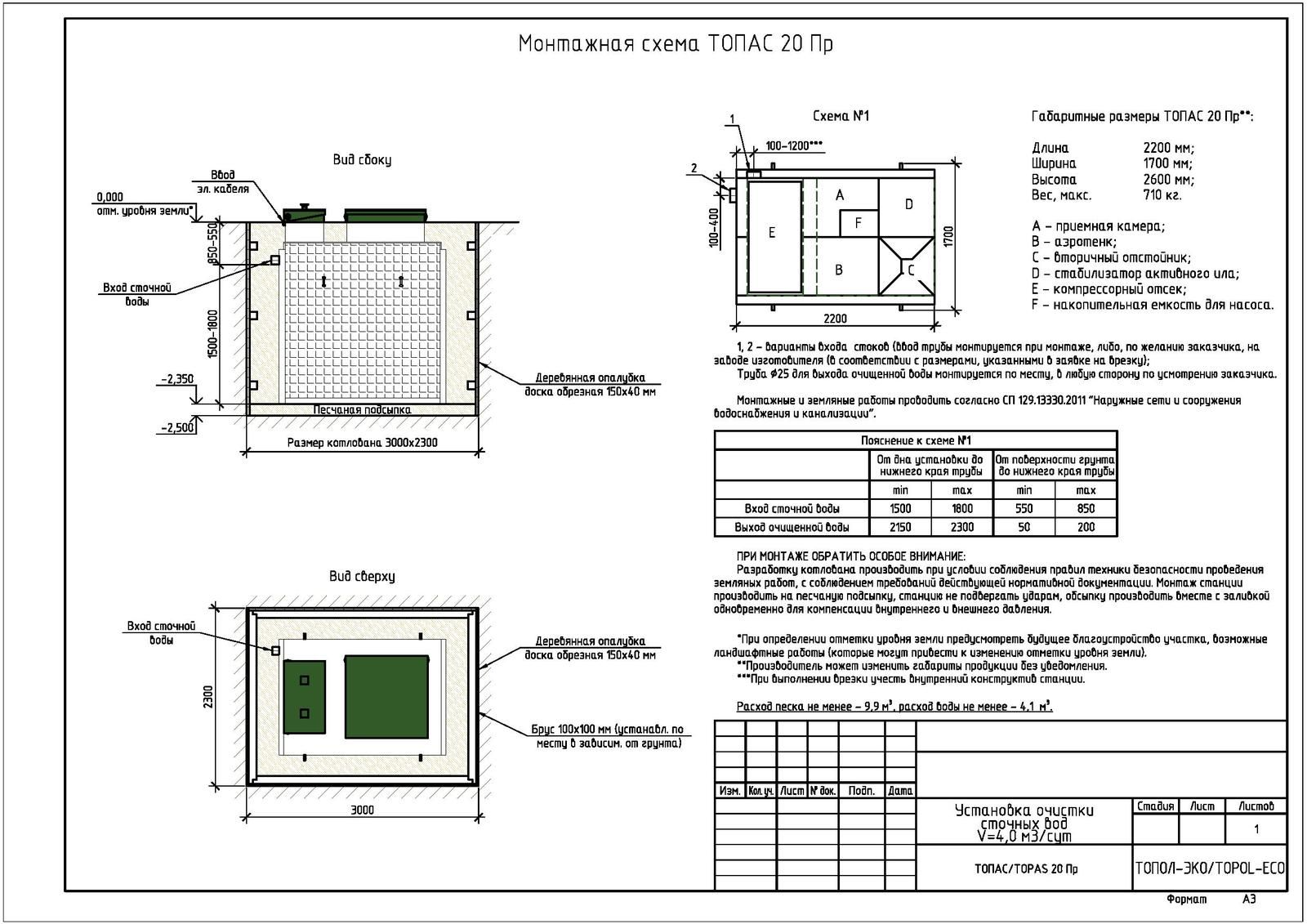 Монтажная схема септика Топас 20 ПР