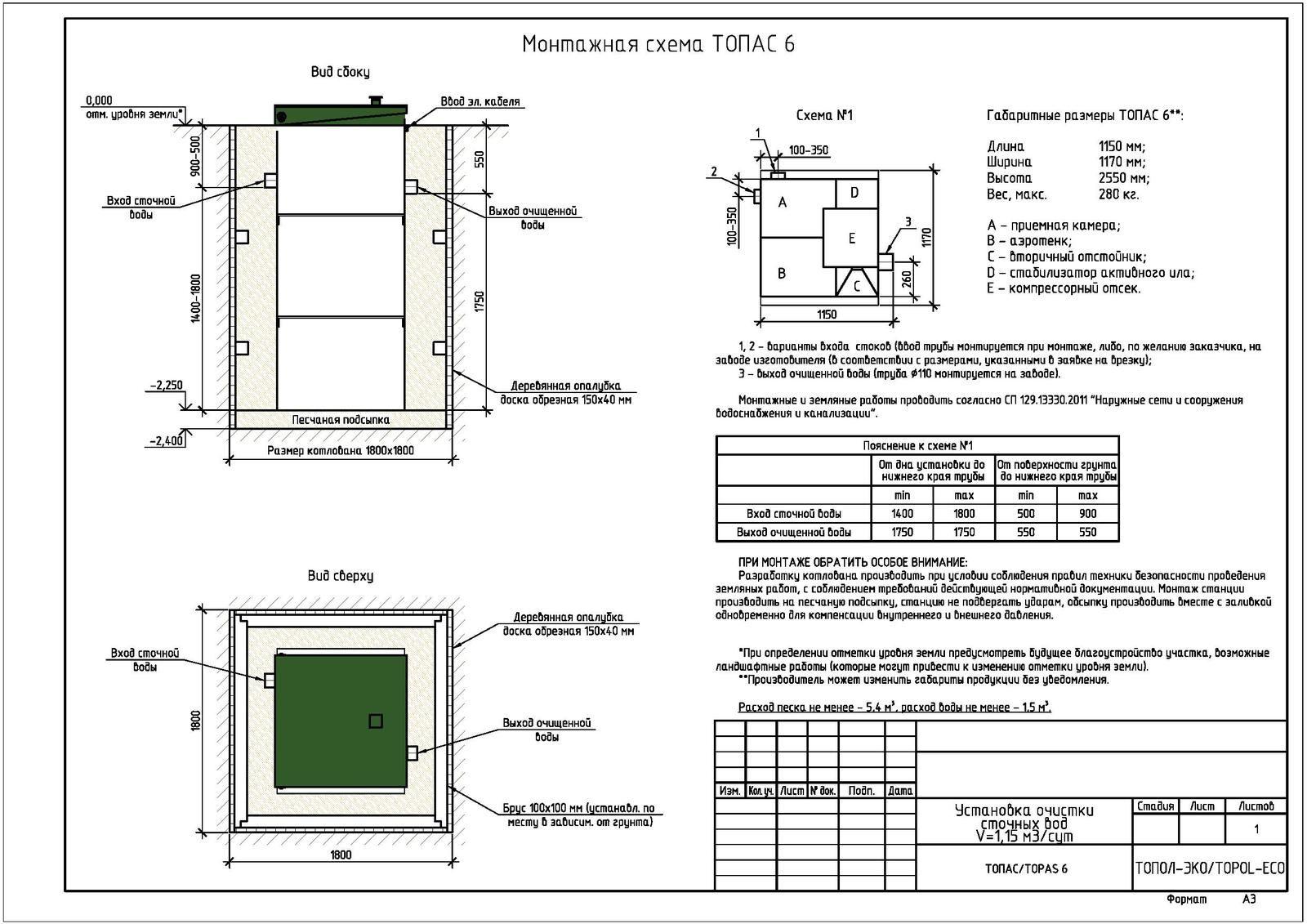 Монтажная схема септика Топас 6