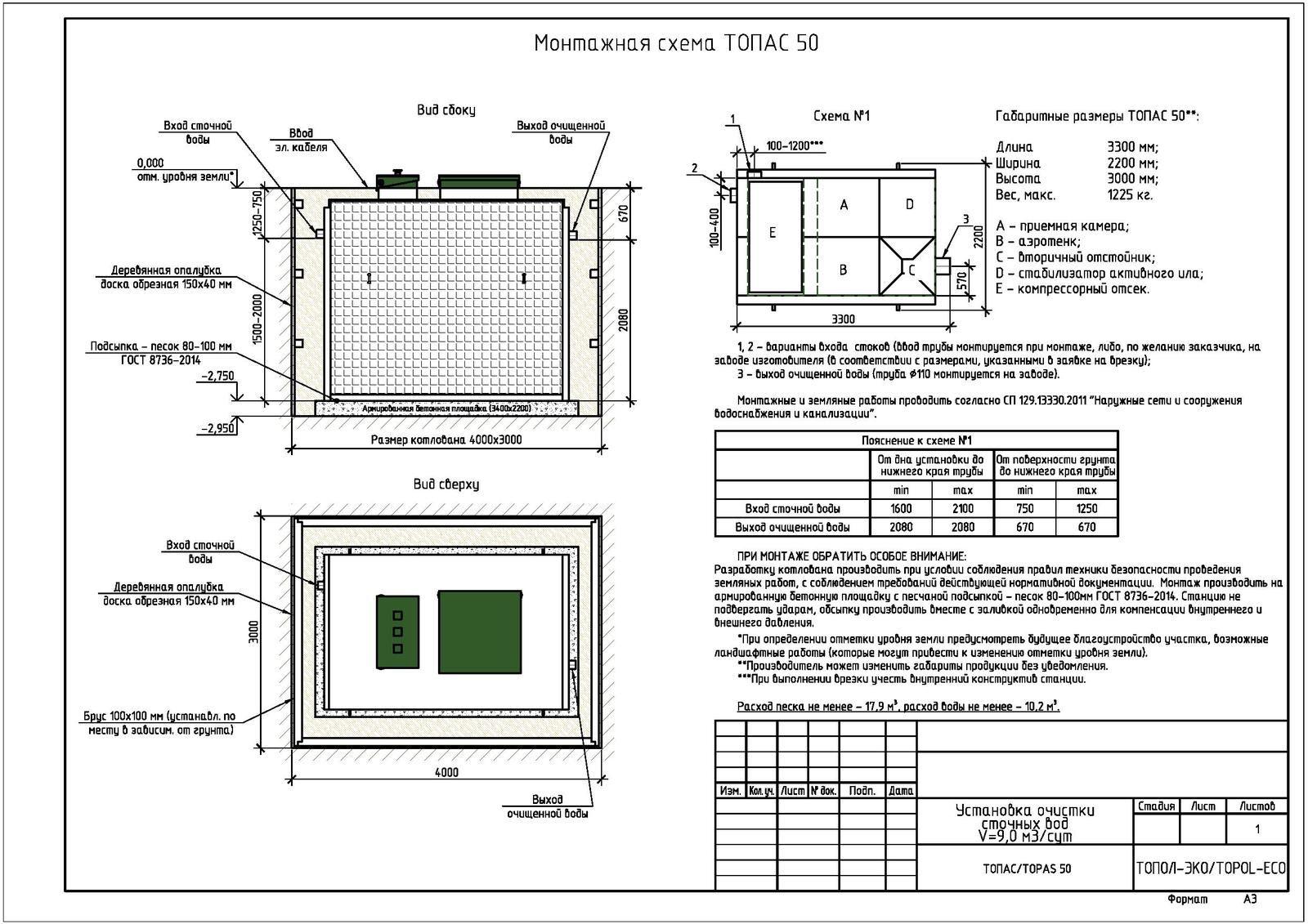 Монтажная схема септика Топас 50