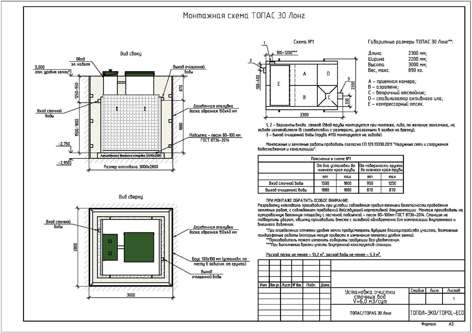 Монтажная схема септика Топас 30 Лонг