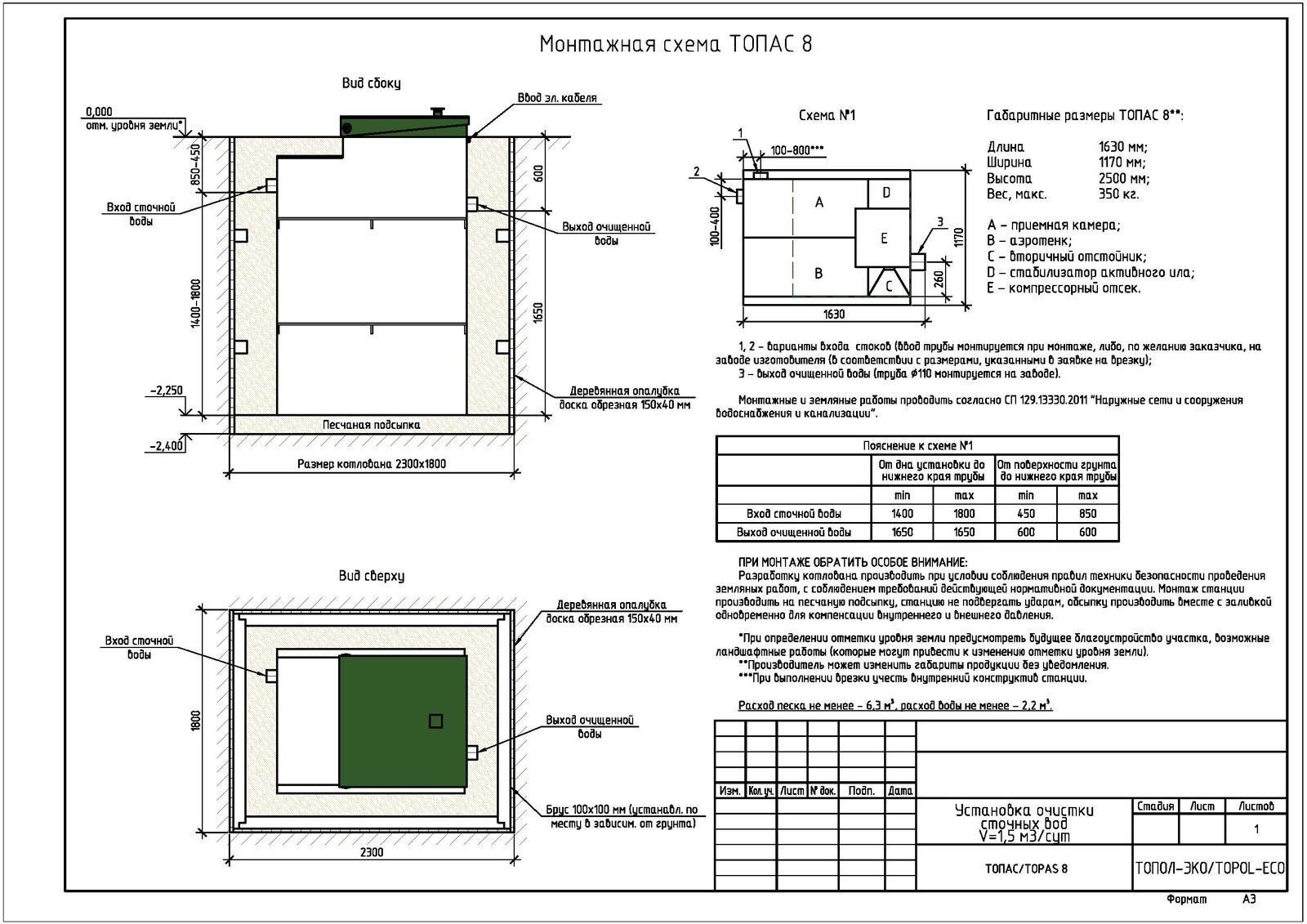 Монтажная схема септика Топас 8