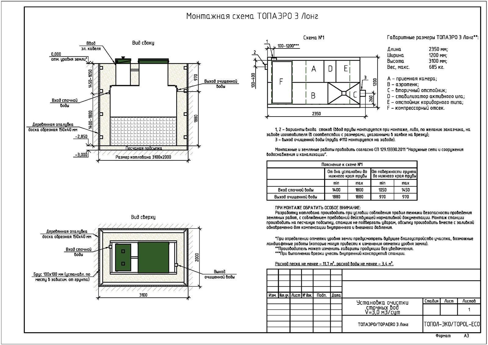Монтажная схема септика Топаэро 3 Лонг