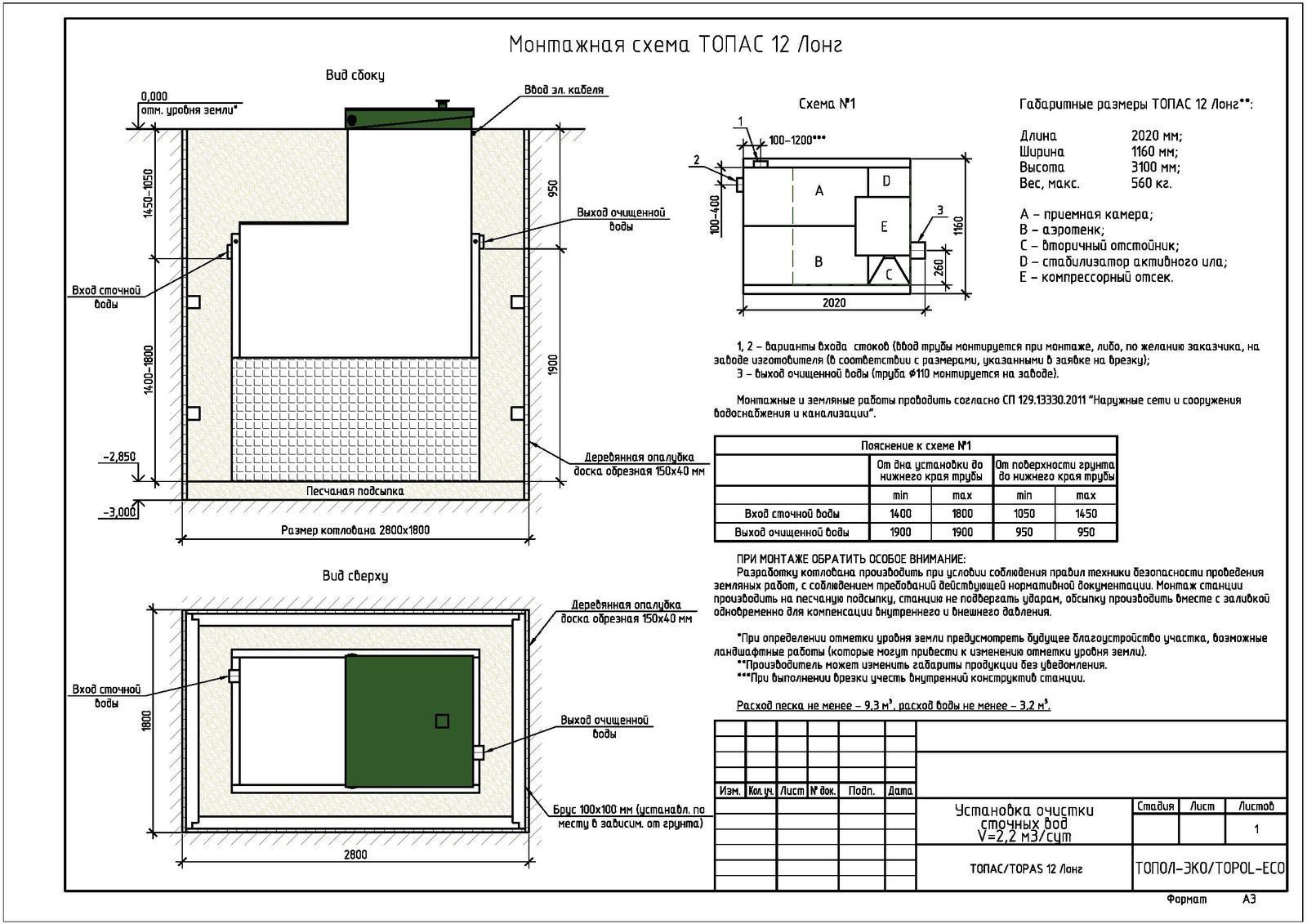 Монтажная схема септика Топас 12 Лонг