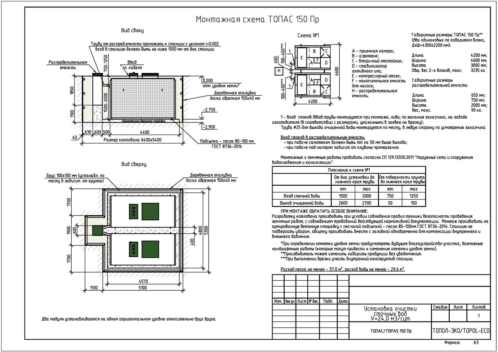Монтажная схема септика Топас 150 ПР