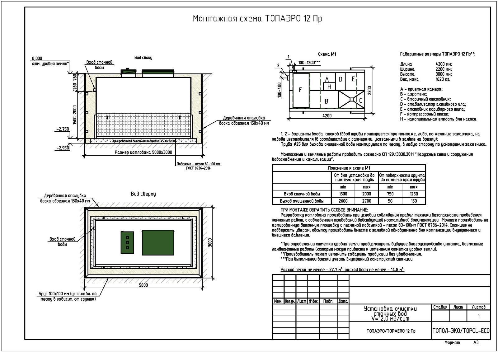 Монтажная схема септика Топаэро 12 ПР