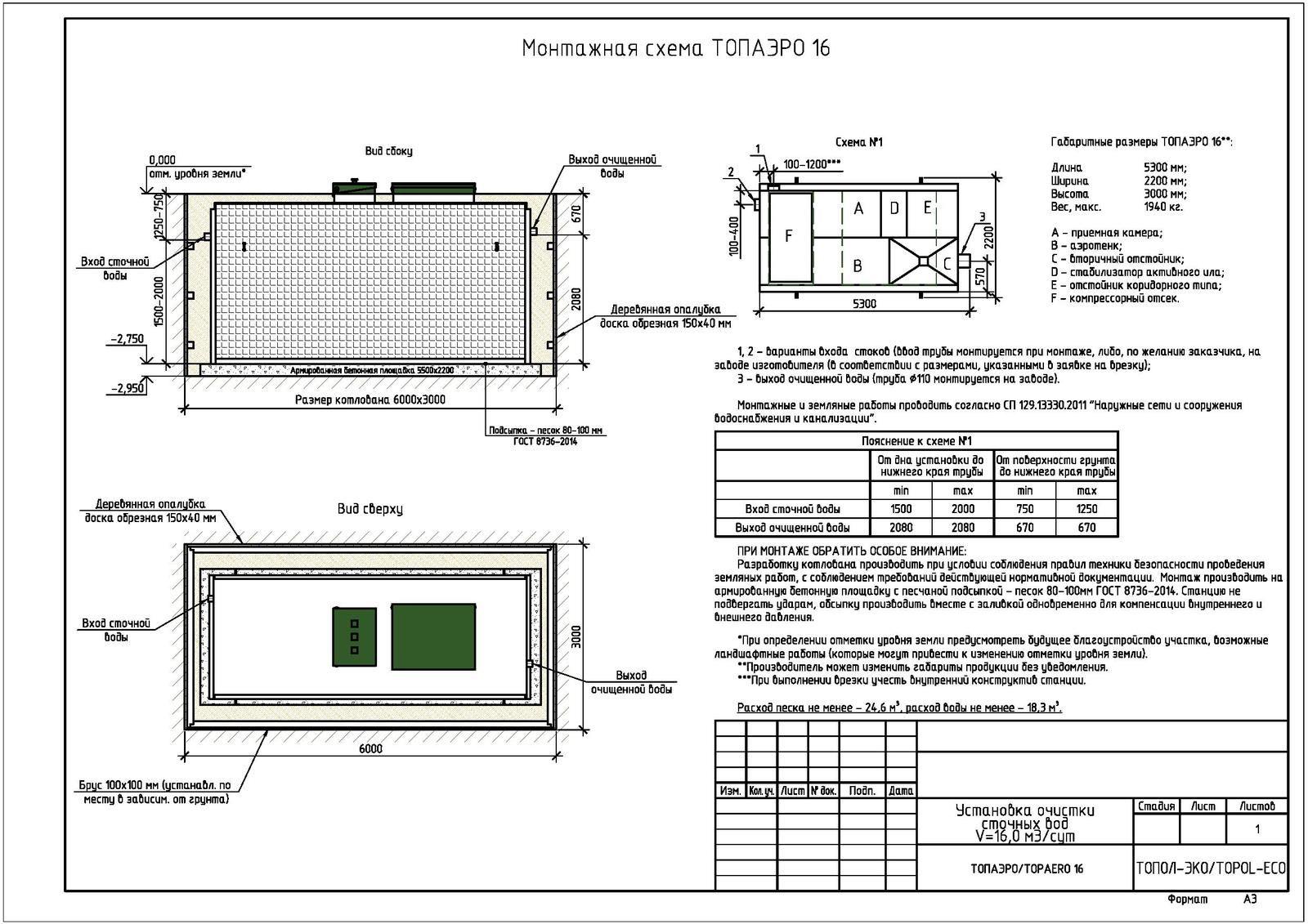 Монтажная схема септика Топаэро 16
