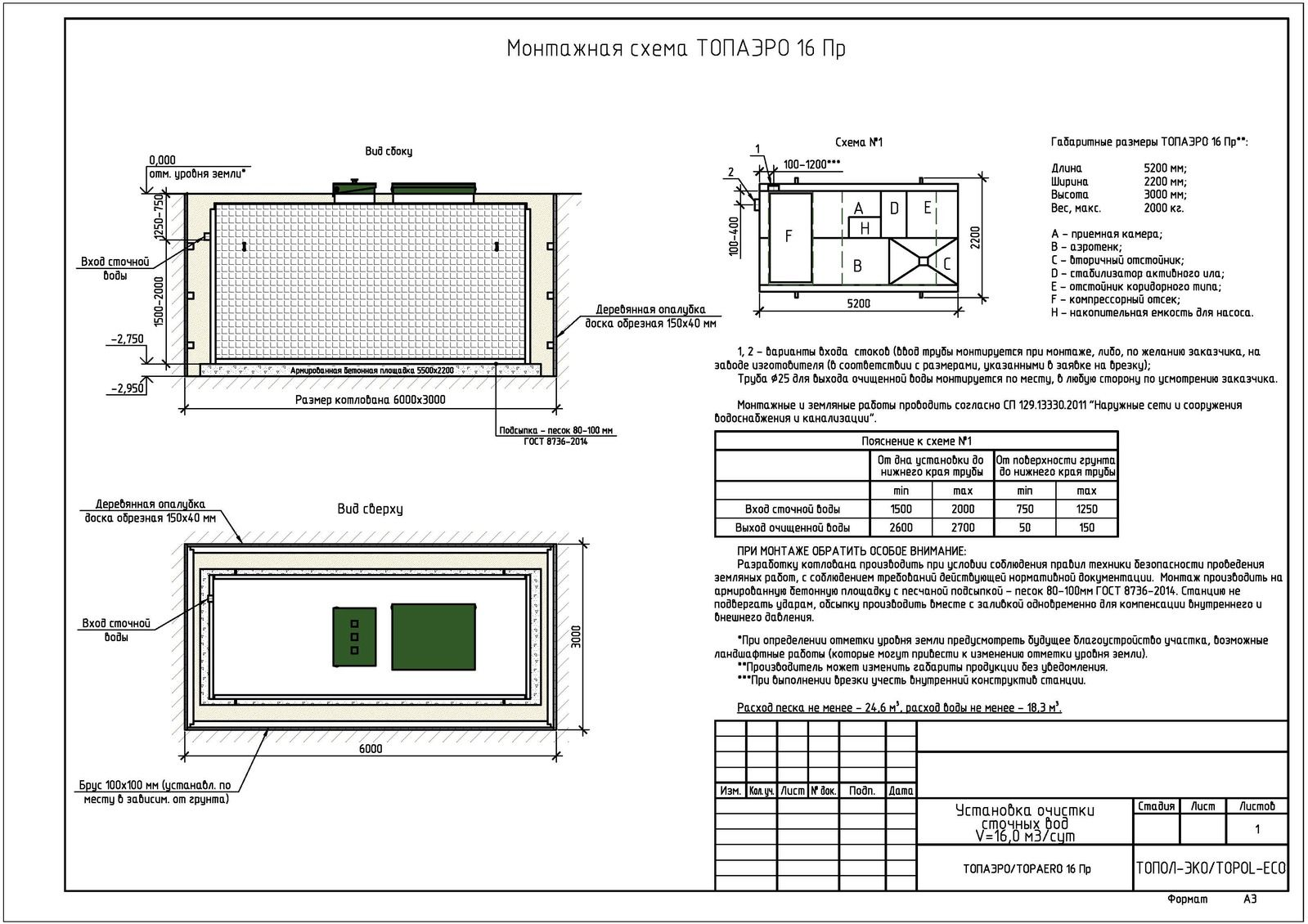 Монтажная схема септика Топаэро 16 ПР
