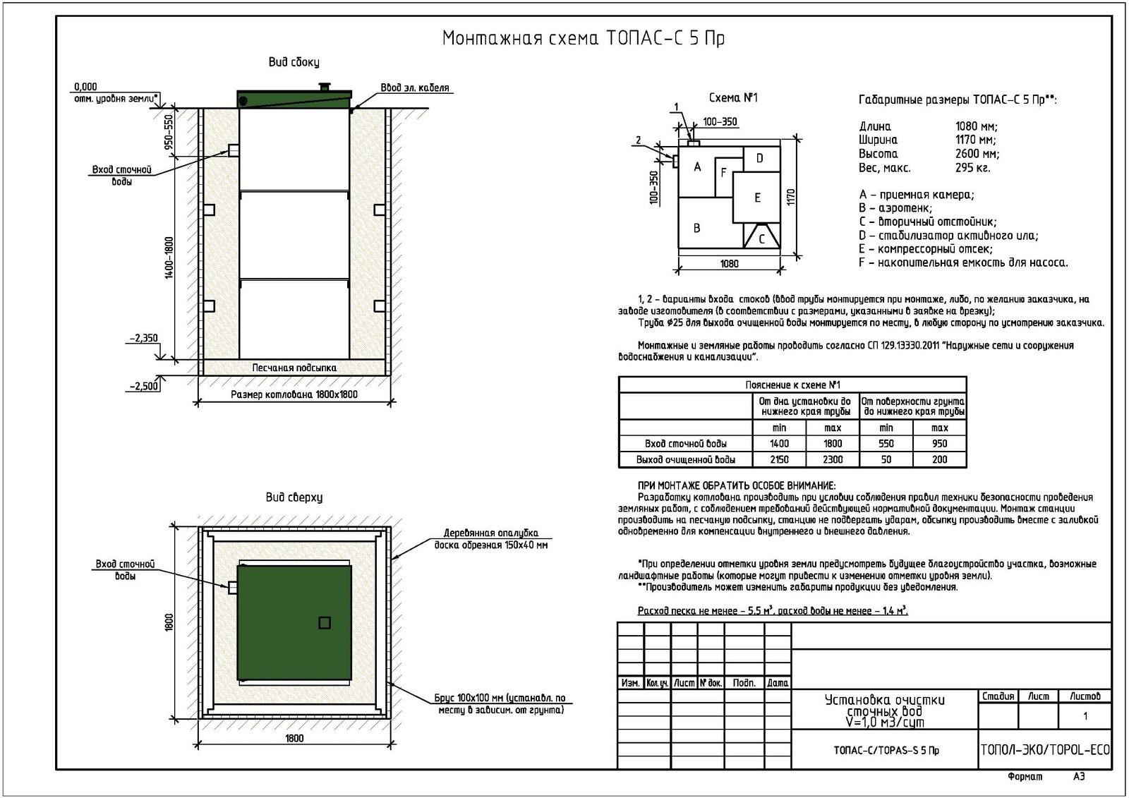 Монтажная схема септика Топас-С 5 ПР
