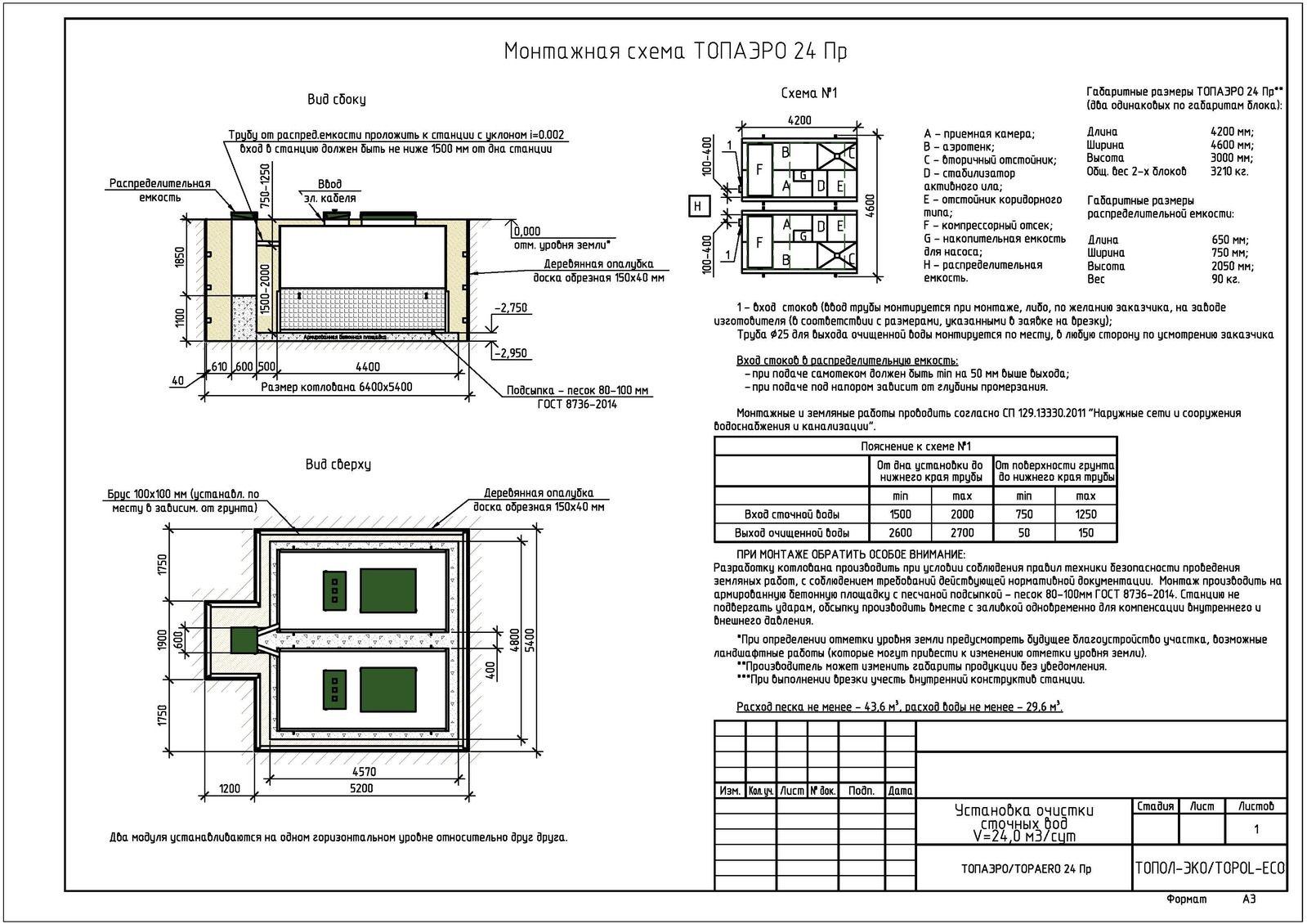 Монтажная схема септика Топаэро 24 ПР