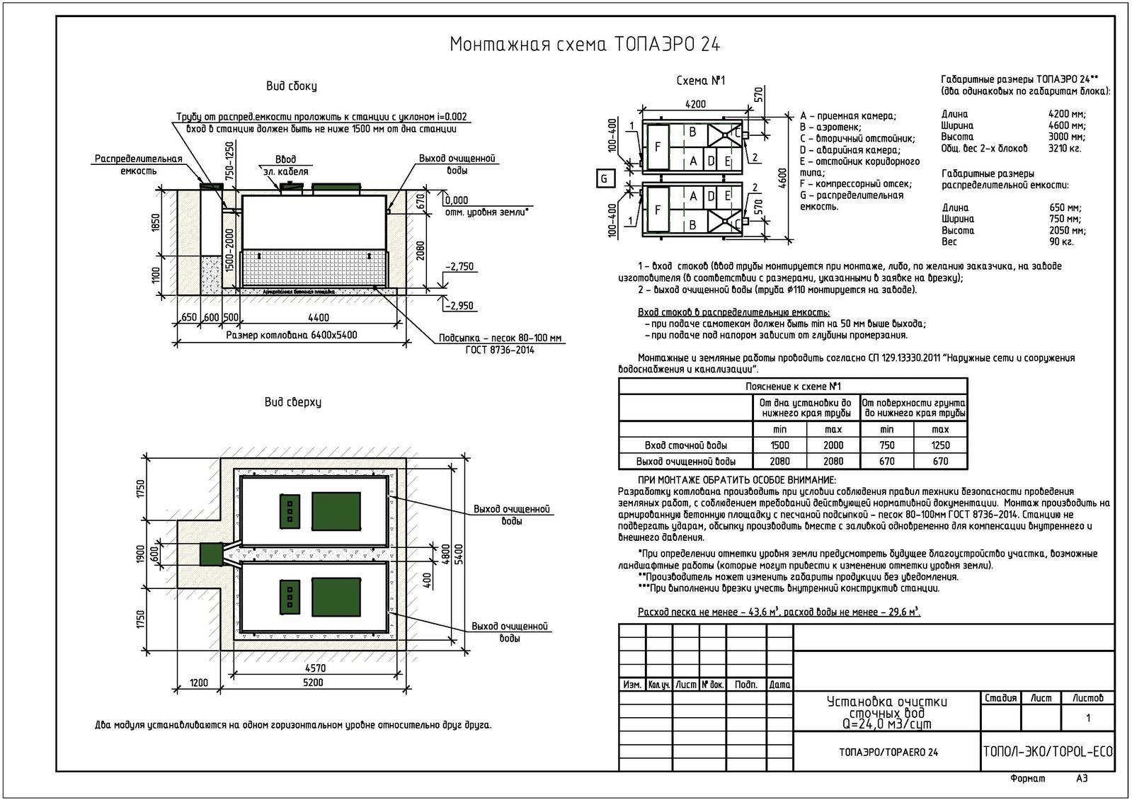 Монтажная схема септика Топаэро 24