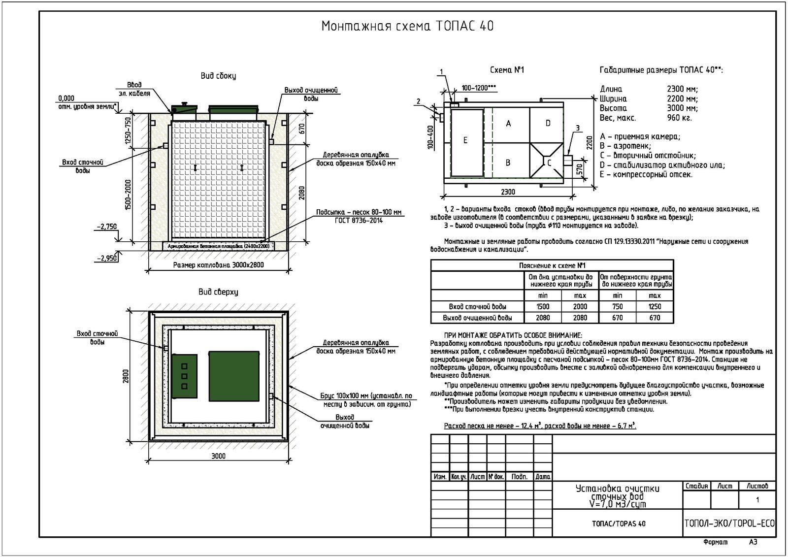 Монтажная схема септика Топас 40