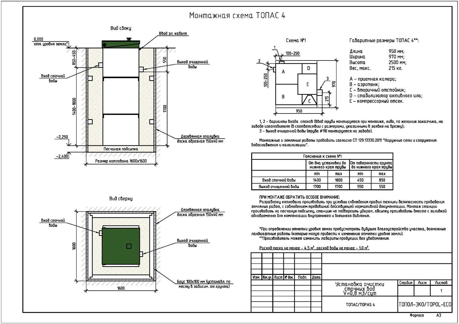 Монтажная схема септика Топас 4