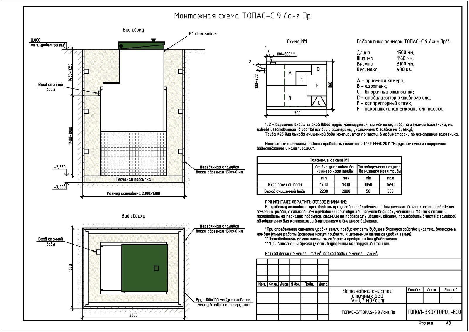 Монтажная схема септика Топас-С 9 Лонг ПР
