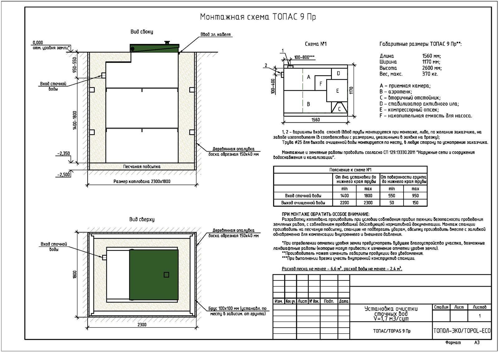 Монтажная схема септика Топас 9 ПР