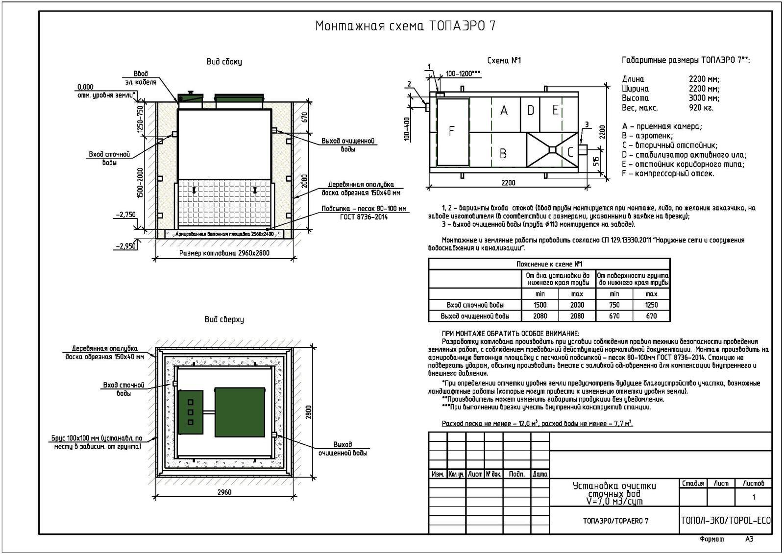 Монтажная схема септика Топаэро 7