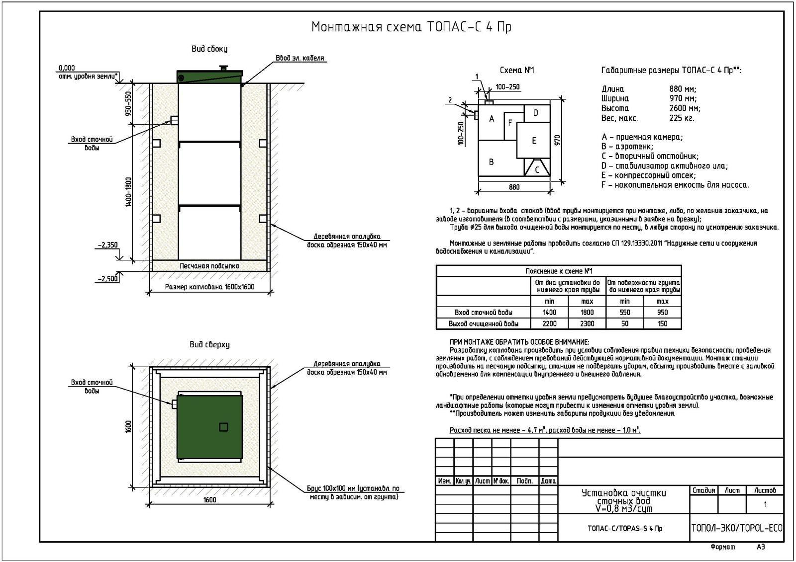 Монтажная схема септика Топас-С 4 ПР