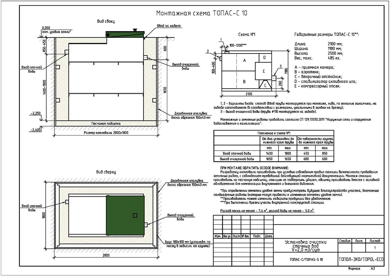 Монтажная схема септика Топас-С 10