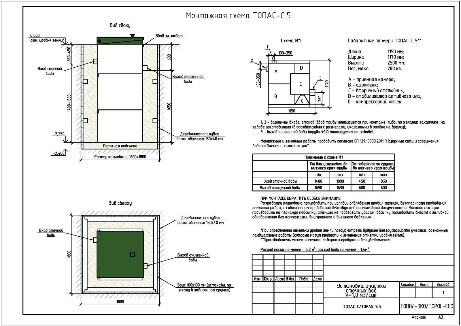 Монтажная схема септика Топас-С 5