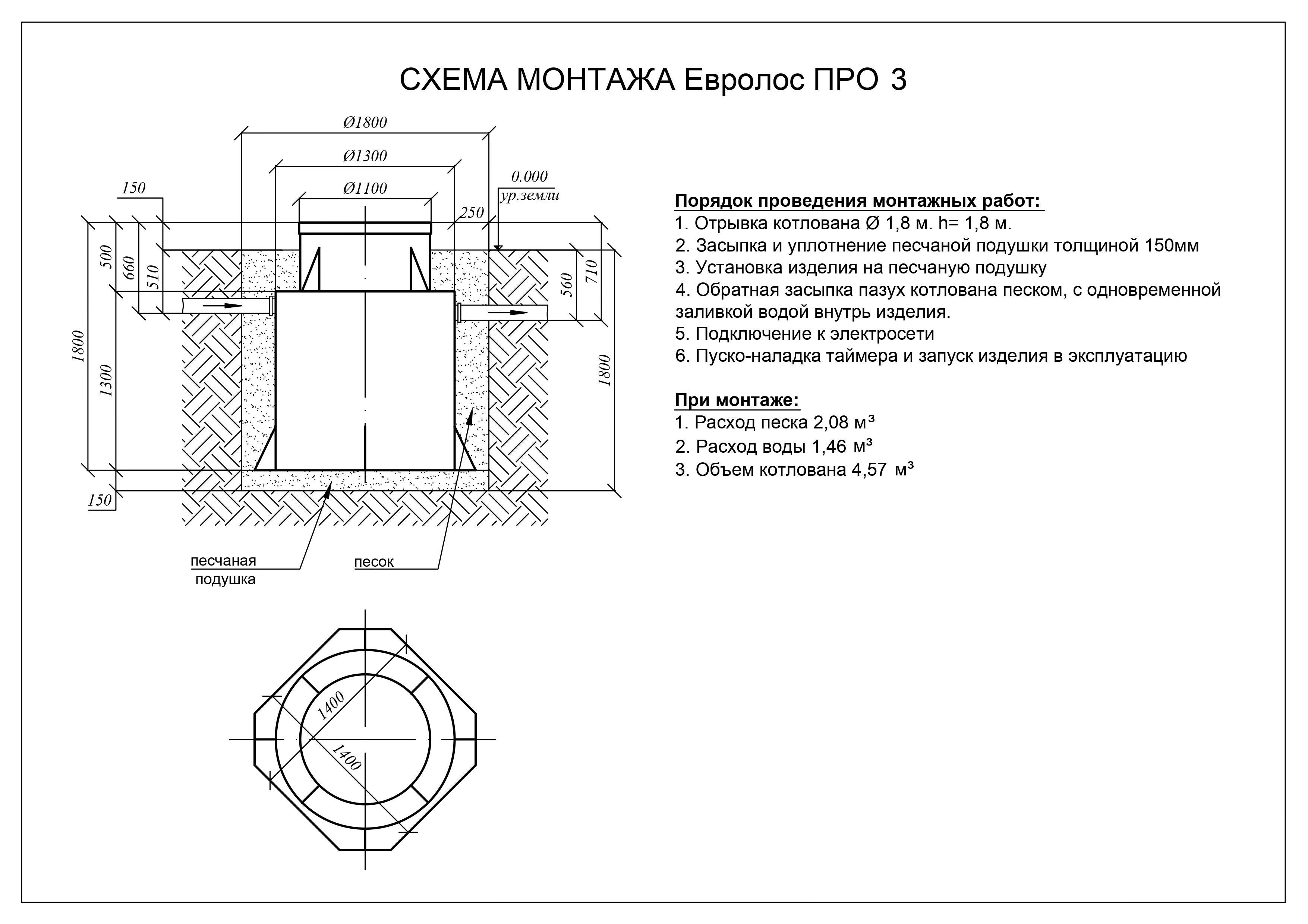 Схема монтажа станции очистки Евролос ПРО 3