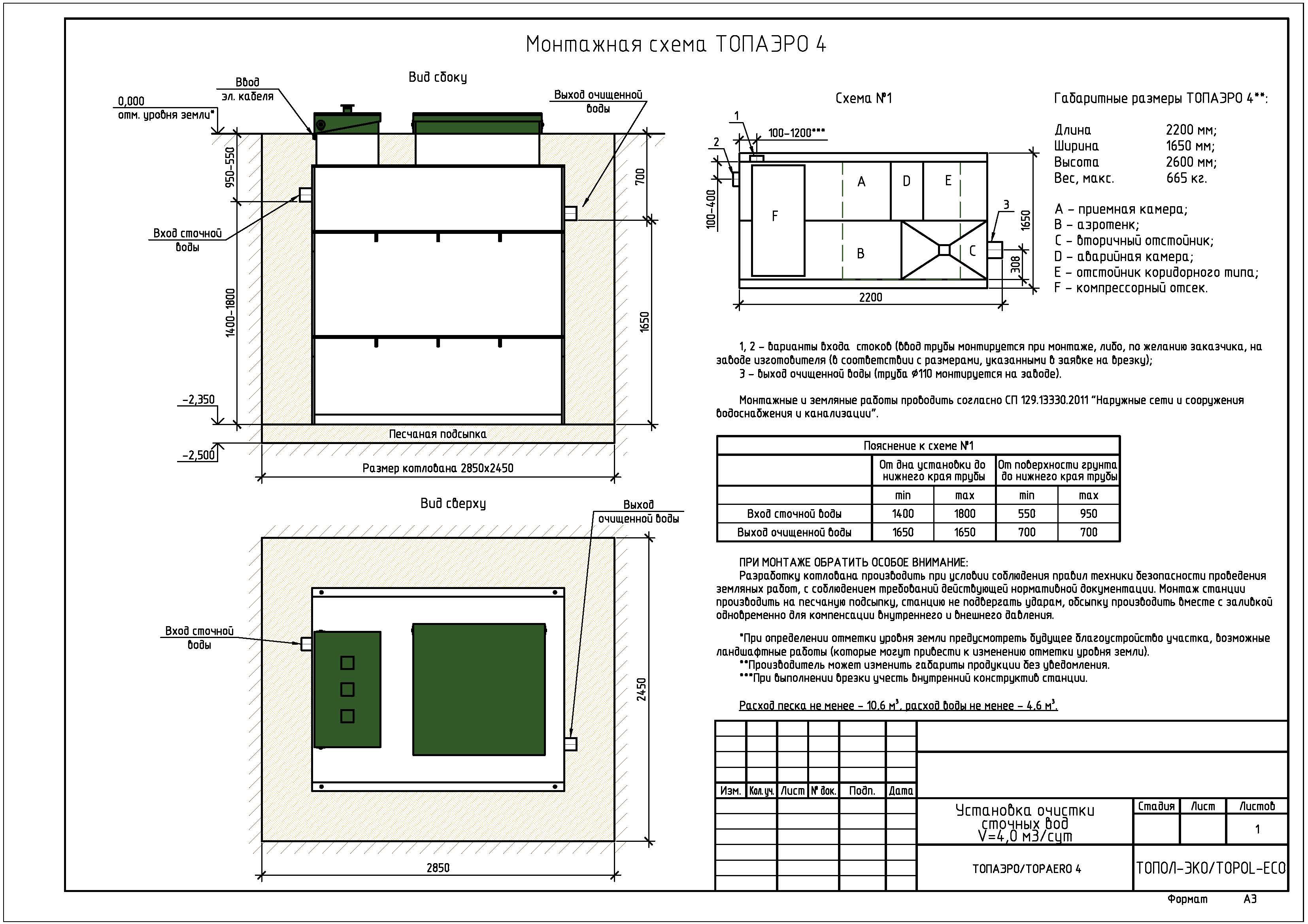 Схема монтажа септика Топаэро 4
