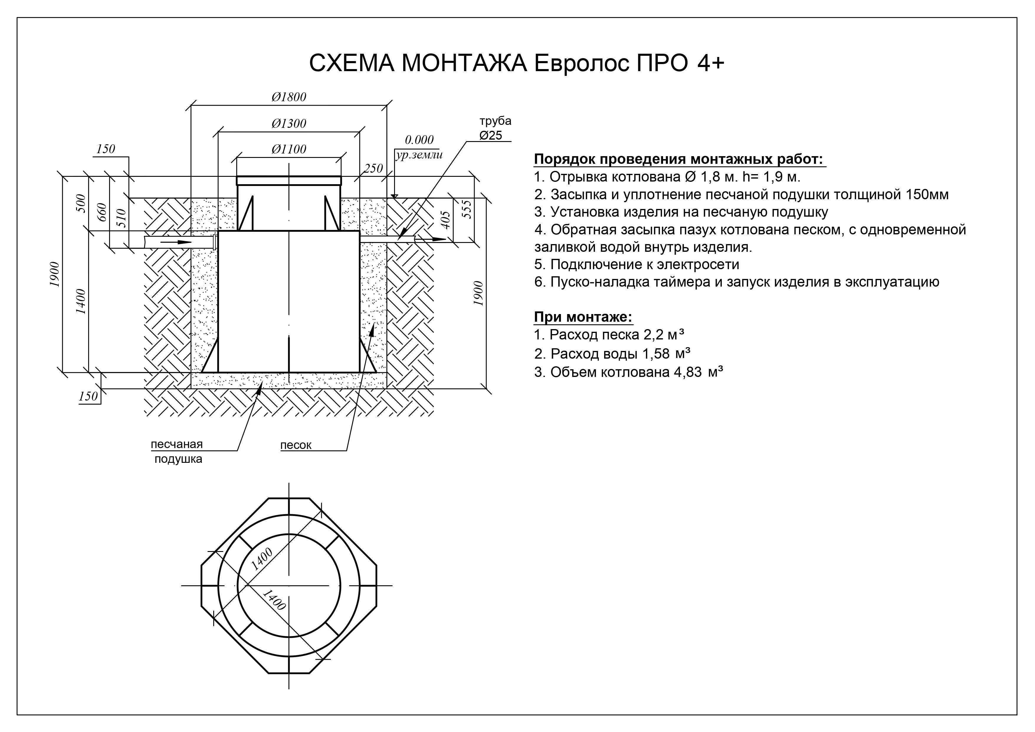 Схема монтажа станции очистки Евролос ПРО 4 +